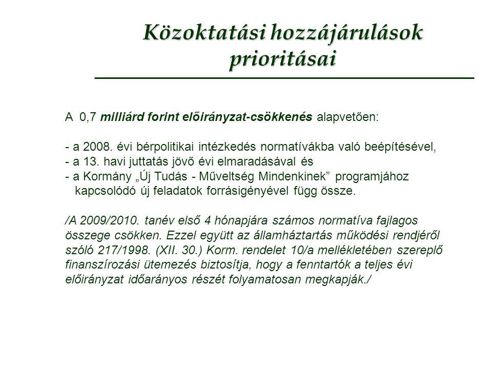 Közoktatási hozzájárulások prioritásai A 0,7 milliárd forint előirányzat-csökkenés alapvetően: - a 2008. évi bérpolitikai intézkedés normatívákba való