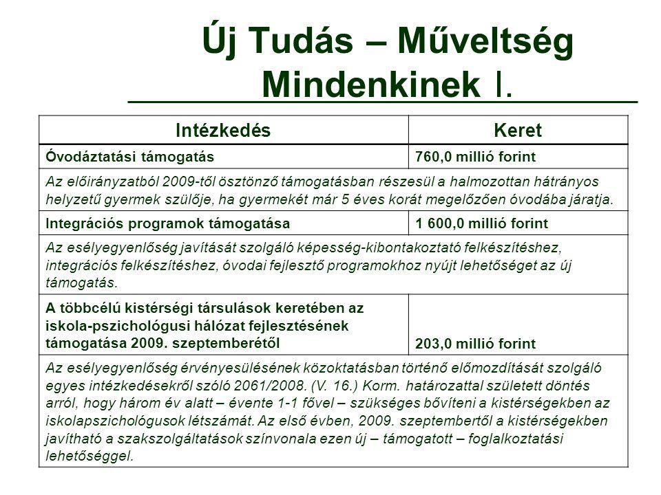 Új Tudás – Műveltség Mindenkinek I. IntézkedésKeret Óvodáztatási támogatás760,0 millió forint Az előirányzatból 2009-től ösztönző támogatásban részesü