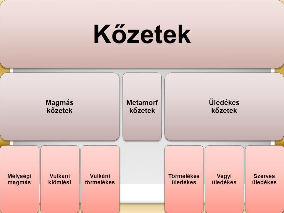 Mészkő (Bakony, Vértes, Gerecse, Aggtelek, Bükk)