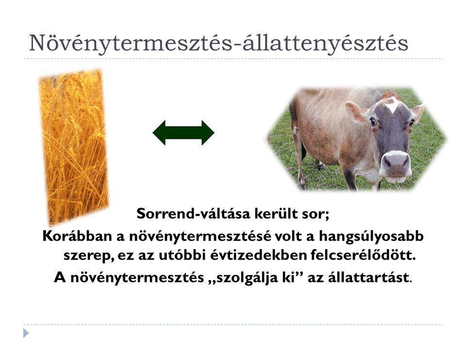 Növénytermesztés-állattenyésztés Sorrend-váltása került sor; Korábban a növénytermesztésé volt a hangsúlyosabb szerep, ez az utóbbi évtizedekben felcserélődött.