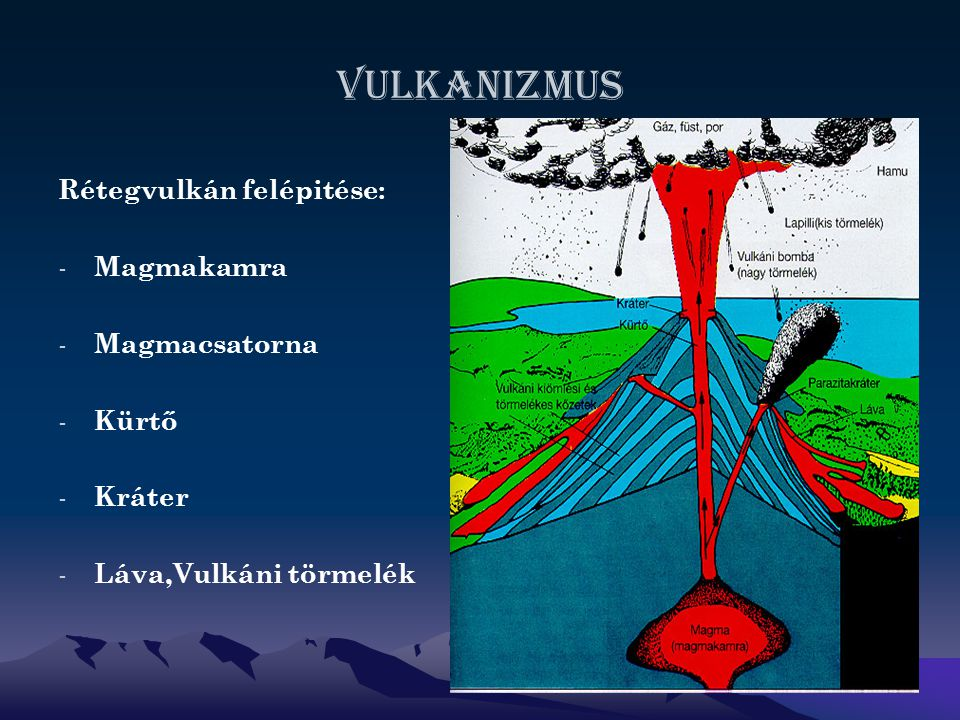 Vulkanizmus Rétegvulkán felépitése: - Magmakamra - Magmacsatorna - Kürtő - Kráter - Láva,Vulkáni törmelék