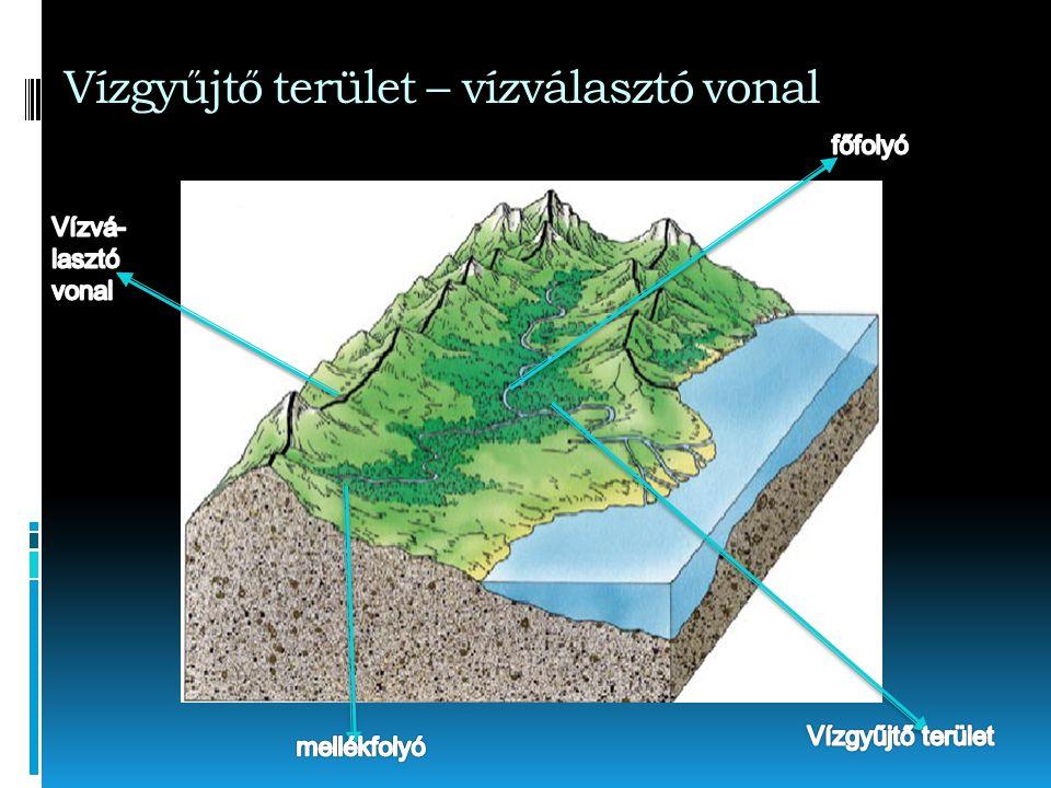 Fogalmak  Vízgyűjtő terület:A földfelszínnek az a része, melyről egy adott vízfolyás, az összes felszíni és felszín alatt folyó vizet összegyűjti, ví