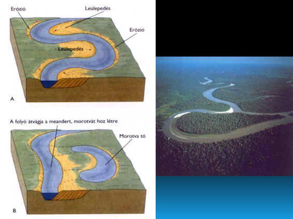  oldalazó (közép-)szakaszsíkságmérsékelt esés  egyensúlyi állapot  meanderezve (kanyarogva) szélesíti völgyét  meanderek és morotvák Folyóvíz fels