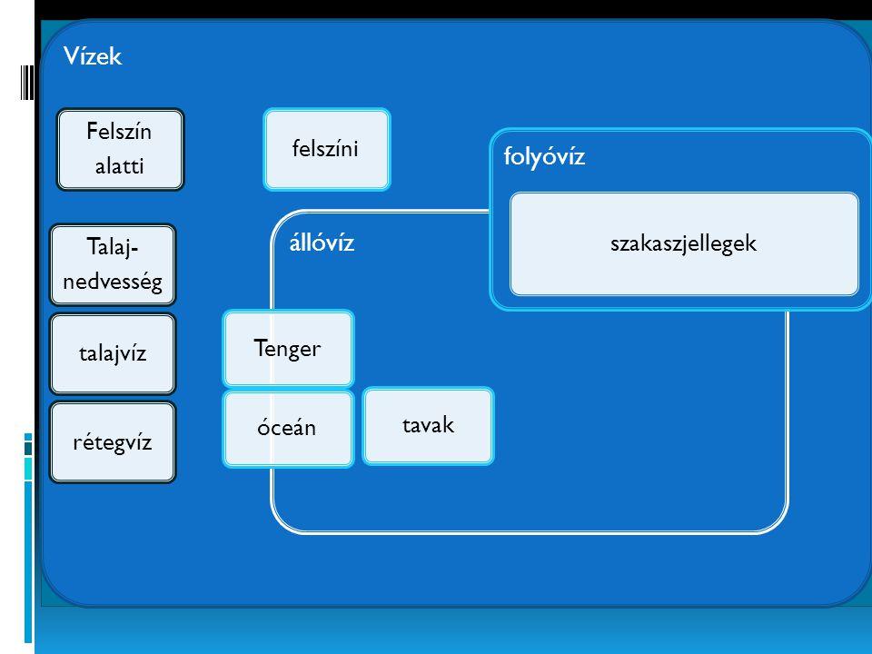 Árapály  http://www.sulinet.hu/foci/workshop/termfoci/ arapaly/arapaly.html http://www.sulinet.hu/foci/workshop/termfoci/ arapaly/arapaly.html