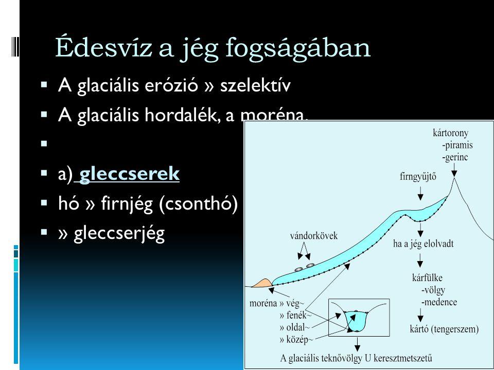 Fogalmak  Kisvíz;középvíz;nagyvíz  A mederből kilépő nagyvíz az árvíz   Vízhozam: a meder adott keresztmetszetén egységnyi idő alatt átfolyó vízme