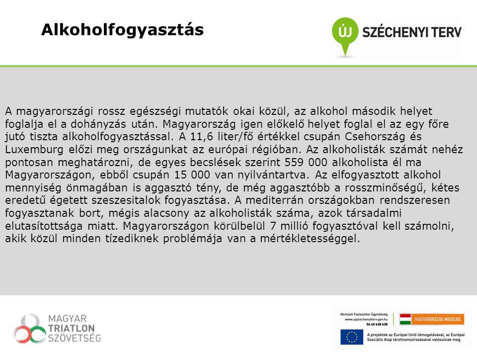 A magyarországi rossz egészségi mutatók okai közül, az alkohol második helyet foglalja el a dohányzás után. Magyarország igen előkelő helyet foglal el