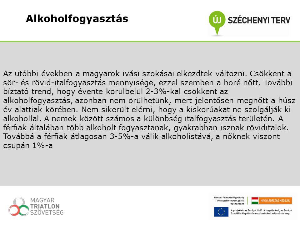 Az utóbbi években a magyarok ivási szokásai elkezdtek változni. Csökkent a sör- és rövid-italfogyasztás mennyisége, ezzel szemben a boré nőtt. További