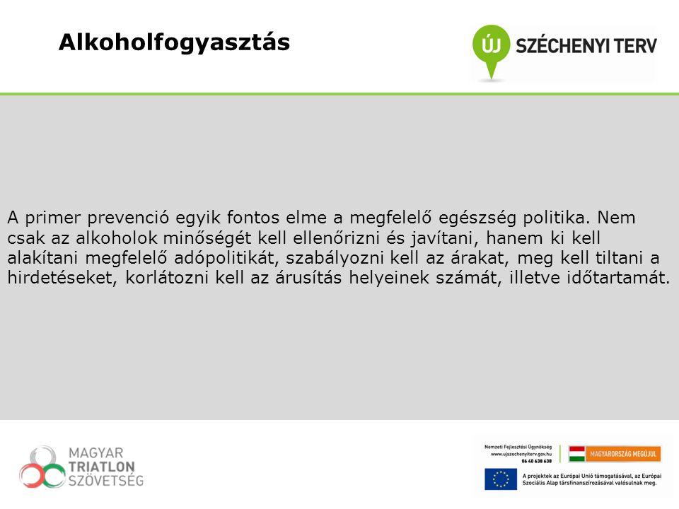 A primer prevenció egyik fontos elme a megfelelő egészség politika. Nem csak az alkoholok minőségét kell ellenőrizni és javítani, hanem ki kell alakít