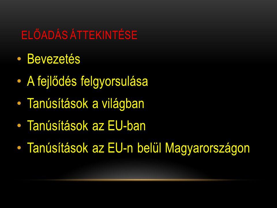 ELŐADÁS ÁTTEKINTÉSE Bevezetés A fejlődés felgyorsulása Tanúsítások a világban Tanúsítások az EU-ban Tanúsítások az EU-n belül Magyarországon