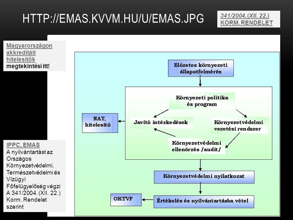 HTTP://EMAS.KVVM.HU/U/EMAS.JPG Magyarországon akkreditált hitelesítők megtekintési itt!! IPPC, EMAS A nyilvántartást az Országos Környezetvédelmi, Ter