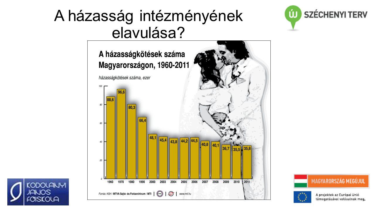 A házasság intézményének elavulása?