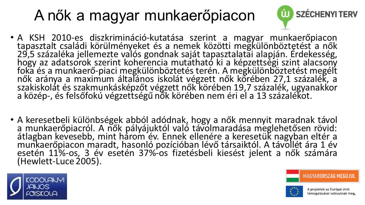 A nők a magyar munkaerőpiacon A KSH 2010-es diszkrimináció-kutatása szerint a magyar munkaerőpiacon tapasztalt családi körülményeket és a nemek közötti megkülönböztetést a nők 29,5 százaléka jellemezte valós gondnak saját tapasztalatai alapján.