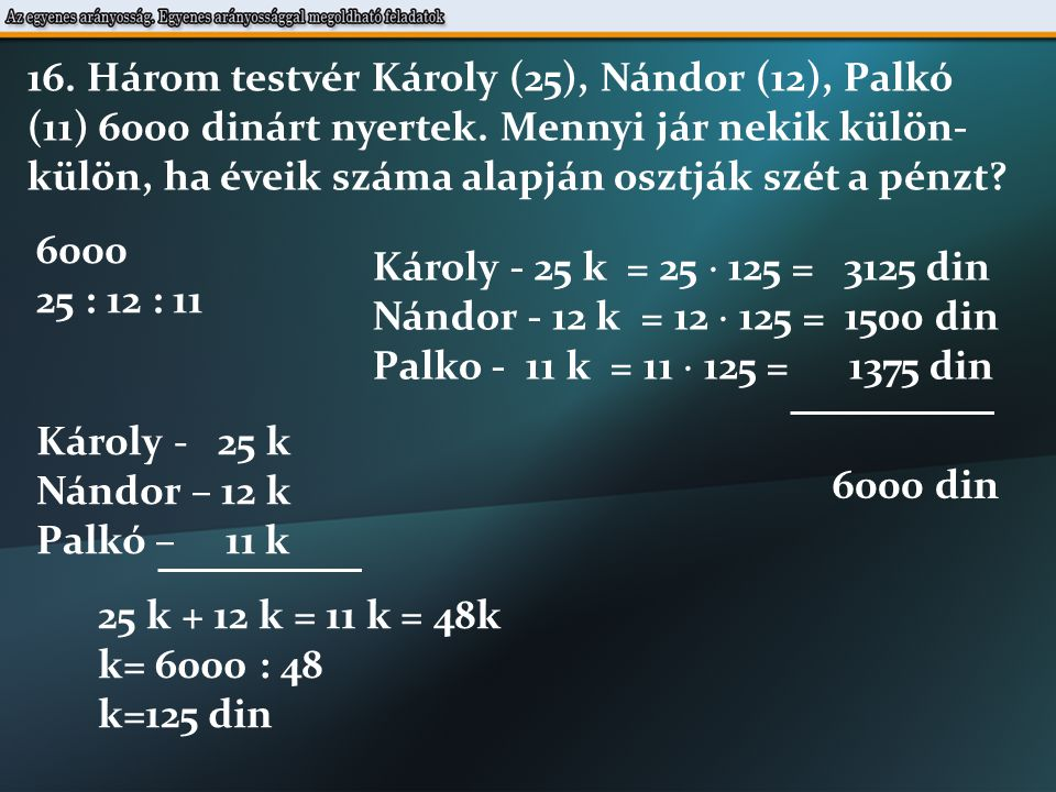 16. Három testvér Károly (25), Nándor (12), Palkó (11) 6000 dinárt nyertek.