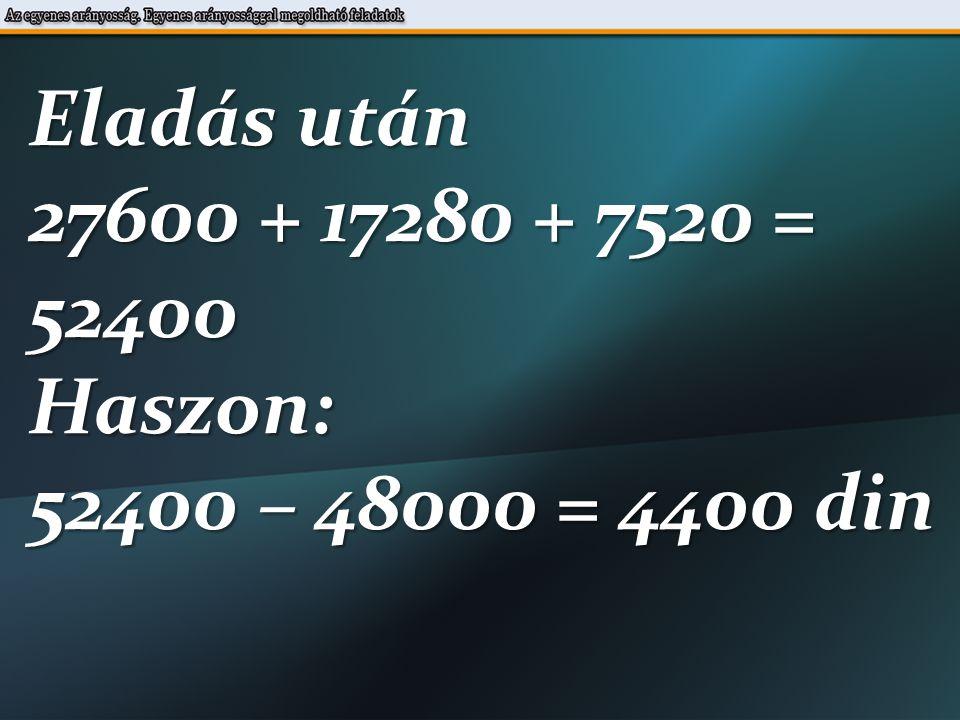 Eladás után 27600 + 17280 + 7520 = 52400Haszon: 52400 – 48000 = 4400 din