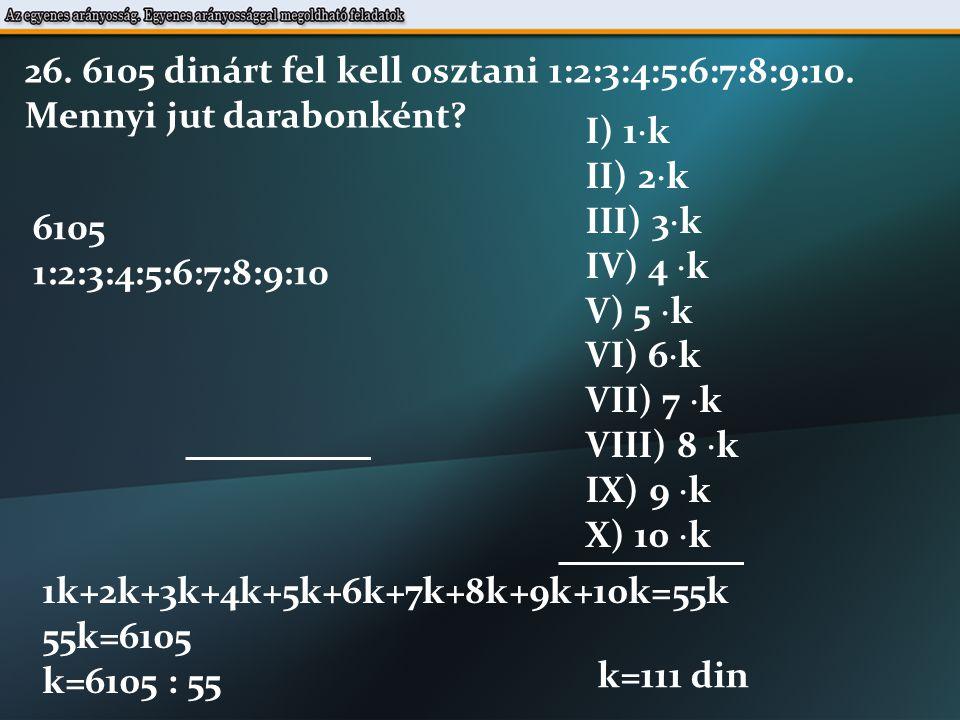 26. 6105 dinárt fel kell osztani 1:2:3:4:5:6:7:8:9:10.