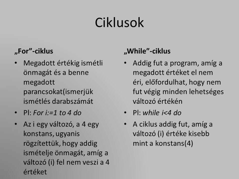 """Ciklusok """"For -ciklus Megadott értékig ismétli önmagát és a benne megadott parancsokat(ismerjük ismétlés darabszámát Pl: For i:=1 to 4 do Az i egy változó, a 4 egy konstans, ugyanis rögzítettük, hogy addig ismételje önmagát, amíg a változó (i) fel nem veszi a 4 értéket """"While -ciklus Addig fut a program, amíg a megadott értéket el nem éri, előfordulhat, hogy nem fut végig minden lehetséges változó értékén Pl: while i<4 do A ciklus addig fut, amíg a változó (i) értéke kisebb mint a konstans(4)"""