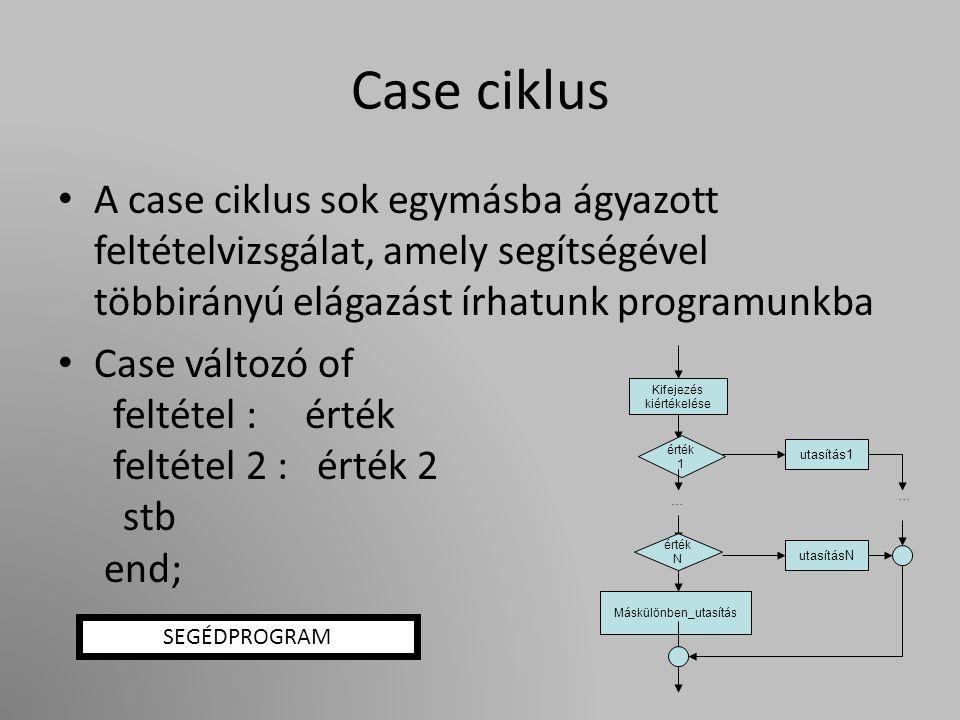Case ciklus A case ciklus sok egymásba ágyazott feltételvizsgálat, amely segítségével többirányú elágazást írhatunk programunkba Case változó of feltétel : érték feltétel 2 : érték 2 stb end; Kifejezés kiértékelése érték 1 utasítás1 … … érték N utasításN Máskülönben_utasítás SEGÉDPROGRAM