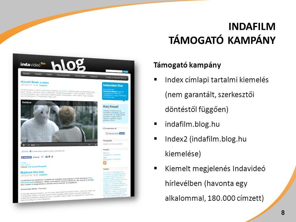 """FŐTÁMOGATÓI CSOMAG A csomag tartalma: IndaFilm oldalon háttér szponzoráció (átlag elérés: 87.000 RU/hó) Indavideó címlapon roadblock (640x360 px) megjelenés 4 napon keresztül (átlag elérés és megjelenés: 44.000 RU/nap, 43.000 AV/nap) Indavideó hírlevélben havi 1 alkalommal szponzorált film kiemelés a hirdető arculati elemeivel (180.000 cím) Médiatámogatás: 1 millió AV/hó támogató banner kampány Szabadidő csomagban Kreatívok: super leaderboard (970x90 px), medium rectangle (300x250 px), roadblock """"B (640x360 px) Listaár / 1 hó: 1.600.000 Ft 9 Forrás: Digitális Közönségmérési Tanács - OLA, 2014."""