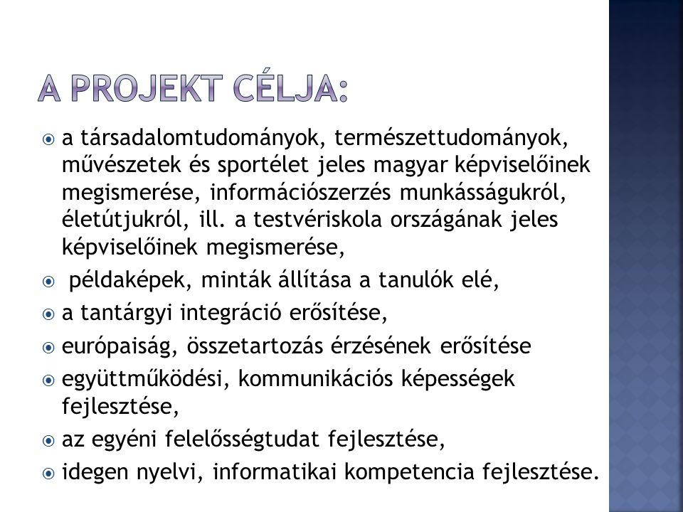  a társadalomtudományok, természettudományok, művészetek és sportélet jeles magyar képviselőinek megismerése, információszerzés munkásságukról, életútjukról, ill.