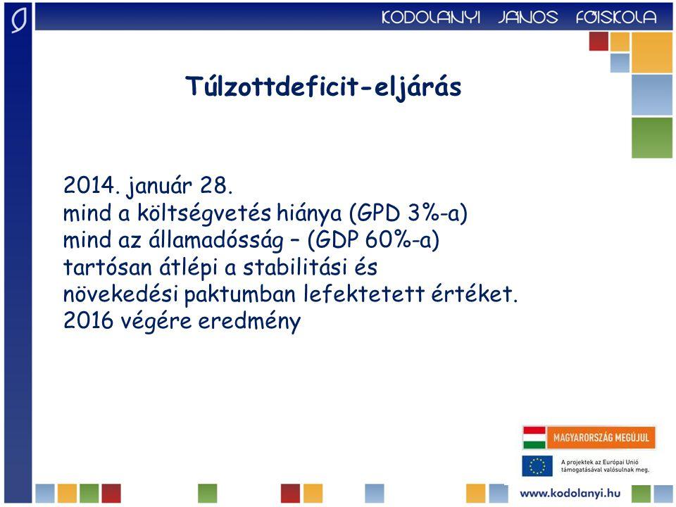 Túlzottdeficit-eljárás 2014. január 28. mind a költségvetés hiánya (GPD 3%-a) mind az államadósság – (GDP 60%-a) tartósan átlépi a stabilitási és növe