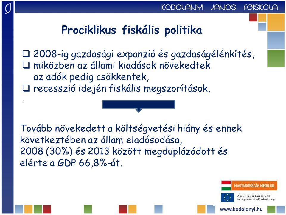 Prociklikus fiskális politika  2008-ig gazdasági expanzió és gazdaságélénkítés,  miközben az állami kiadások növekedtek az adók pedig csökkentek, 