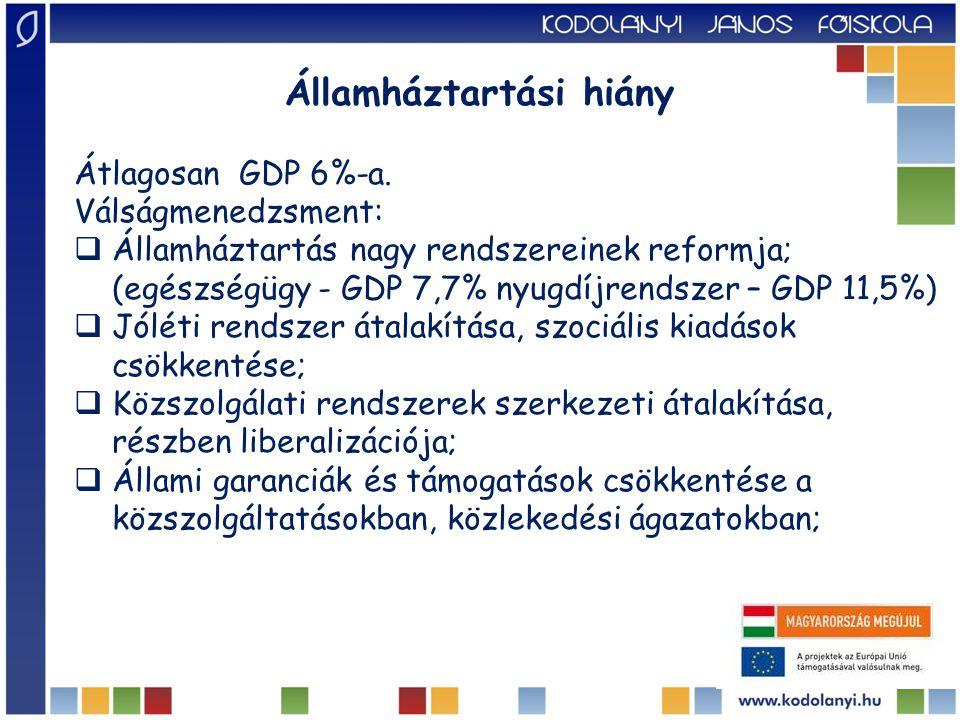 Államháztartási hiány Átlagosan GDP 6%-a. Válságmenedzsment:  Államháztartás nagy rendszereinek reformja; (egészségügy - GDP 7,7% nyugdíjrendszer – G