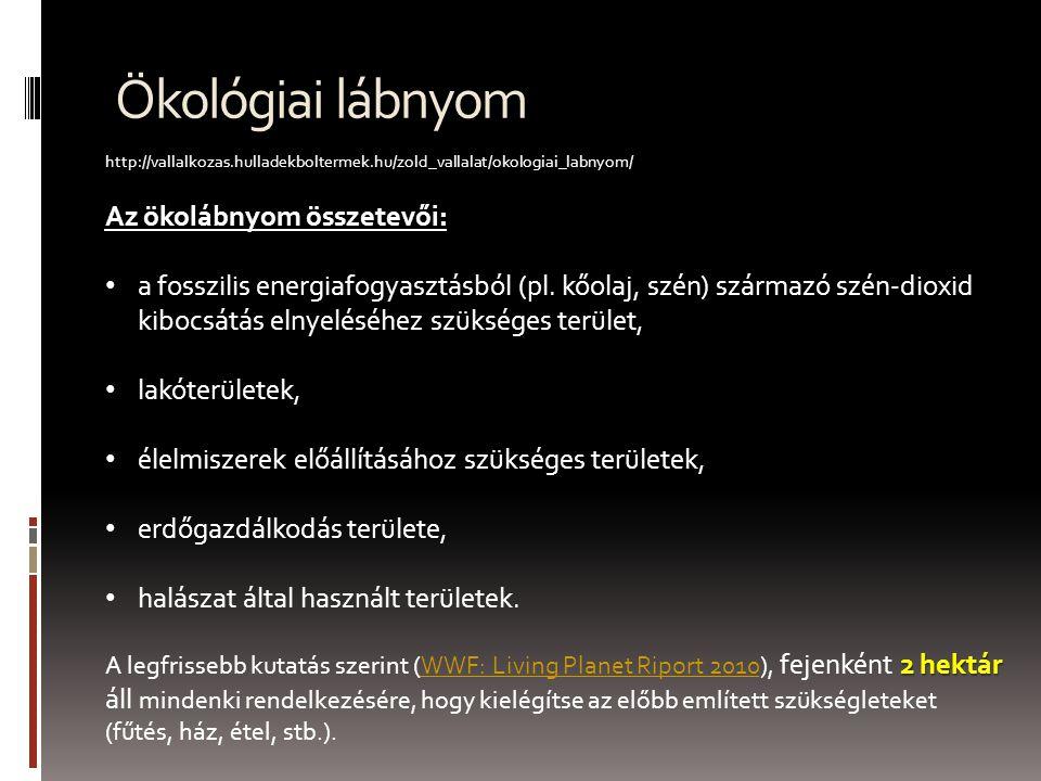 Ökológiai lábnyom http://vallalkozas.hulladekboltermek.hu/zold_vallalat/okologiai_labnyom/ Az ökolábnyom összetevői: a fosszilis energiafogyasztásból (pl.