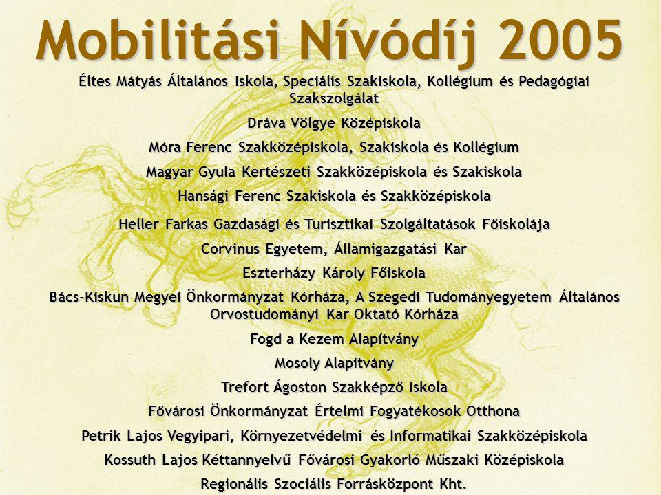 Mobilitási Nívódíj 2005 Éltes Mátyás Általános Iskola, Speciális Szakiskola, Kollégium és Pedagógiai Szakszolgálat