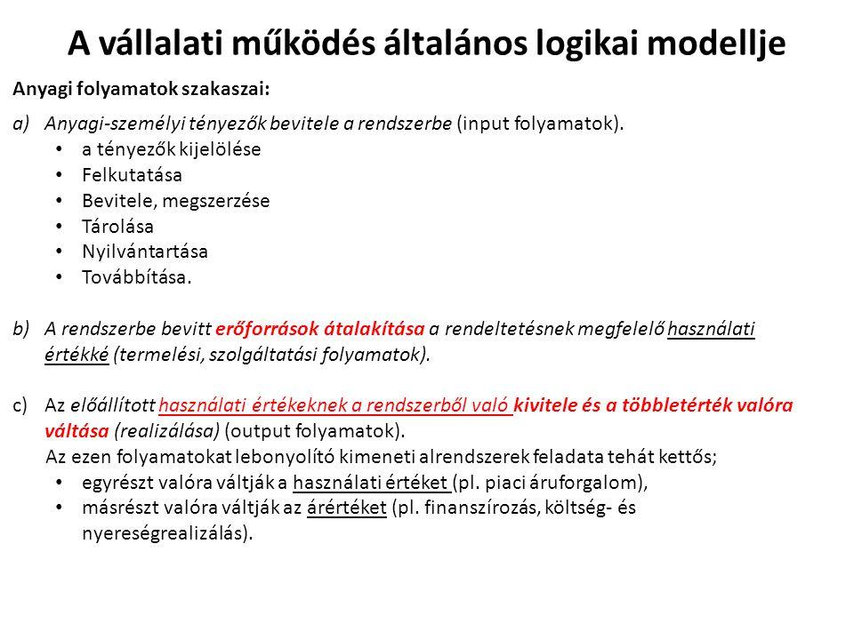 A vállalati működés általános logikai modellje Anyagi folyamatok szakaszai: a)Anyagi-személyi tényezők bevitele a rendszerbe (input folyamatok). a tén