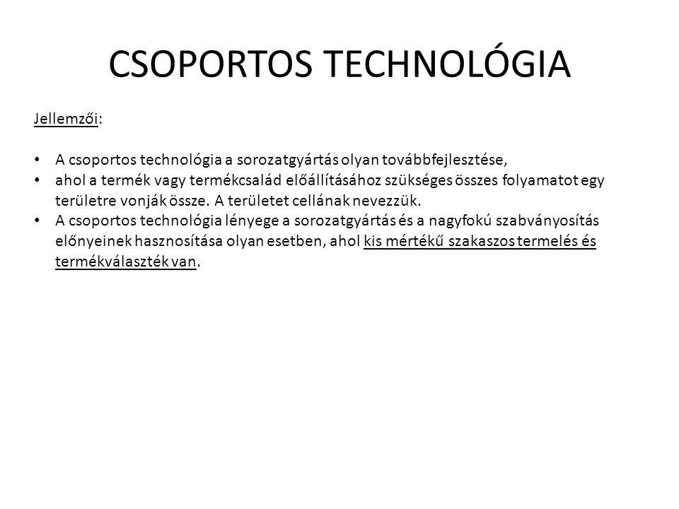 CSOPORTOS TECHNOLÓGIA Jellemzői: A csoportos technológia a sorozatgyártás olyan továbbfejlesztése, ahol a termék vagy termékcsalád előállításához szük