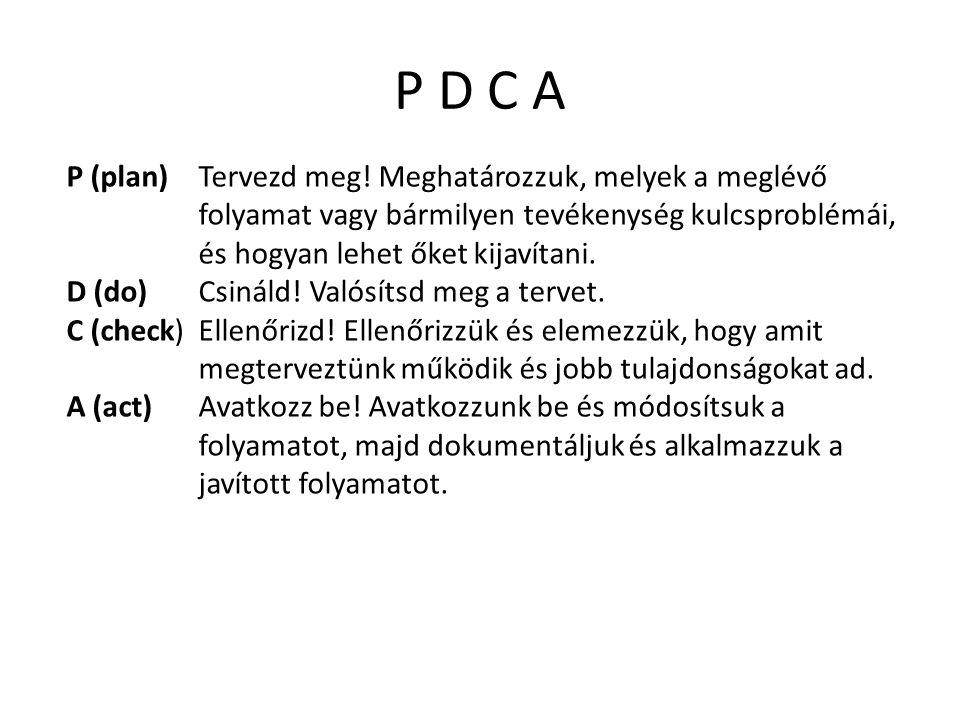 P D C A P (plan) Tervezd meg! Meghatározzuk, melyek a meglévő folyamat vagy bármilyen tevékenység kulcsproblémái, és hogyan lehet őket kijavítani. D (