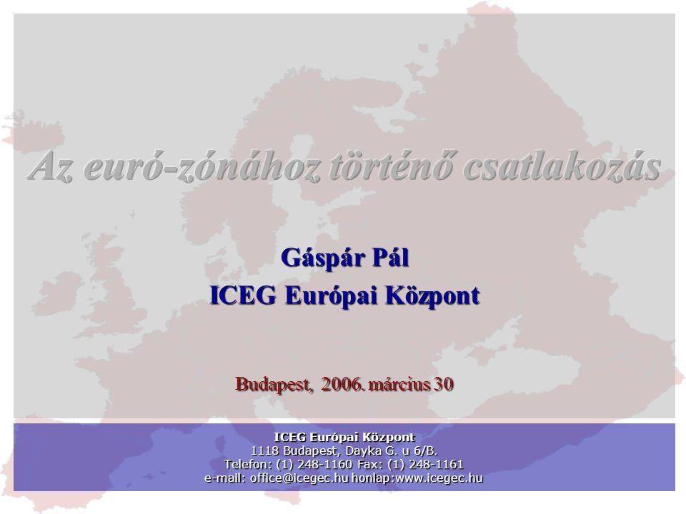 ICEG Európai Központ 1118 Budapest, Dayka G. u 6/B.