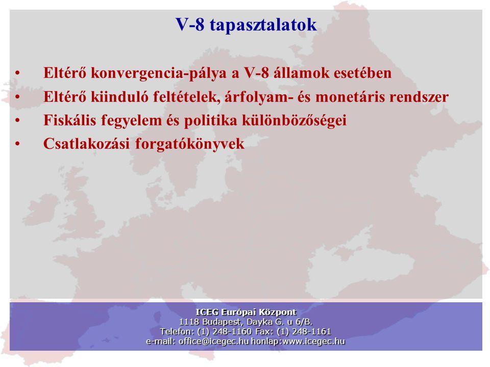 V-8 tapasztalatok Eltérő konvergencia-pálya a V-8 államok esetében Eltérő kiinduló feltételek, árfolyam- és monetáris rendszer Fiskális fegyelem és politika különbözőségei Csatlakozási forgatókönyvek