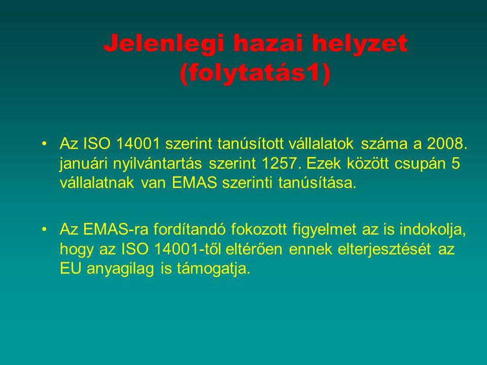 Jelenlegi hazai helyzet (folytatás1) Az ISO 14001 szerint tanúsított vállalatok száma a 2008.