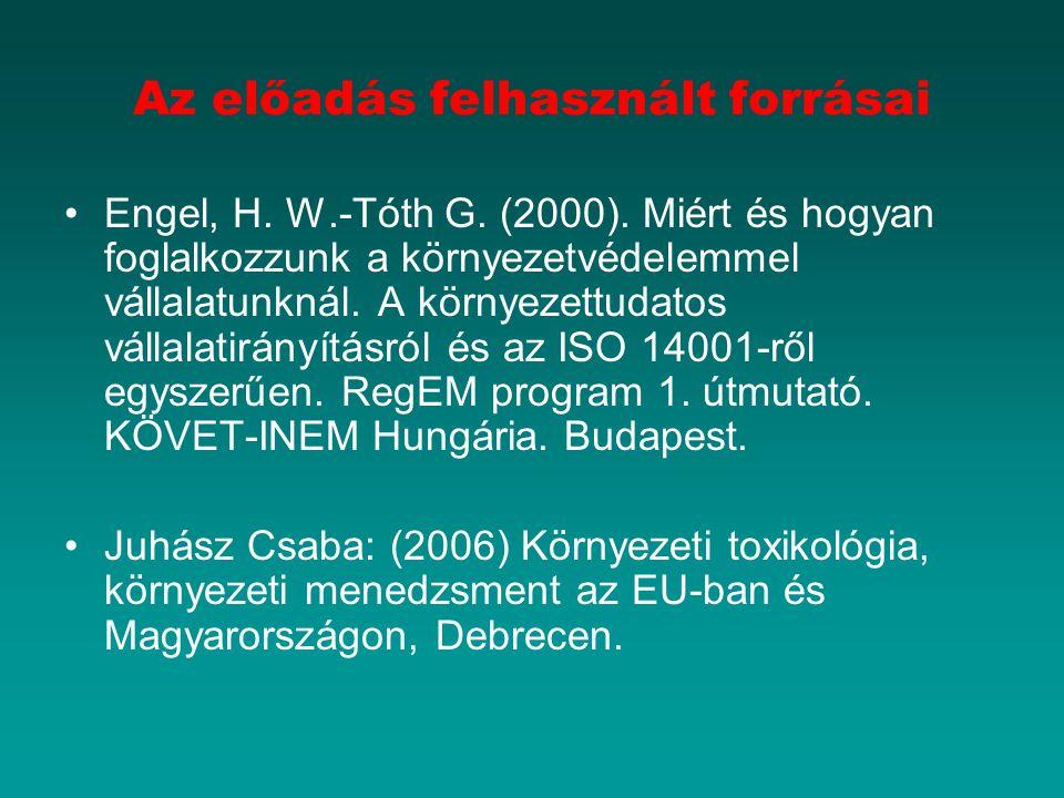 Az előadás felhasznált forrásai Engel, H. W.-Tóth G.