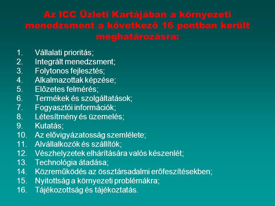 Az ICC Üzleti Kartájában a környezeti menedzsment a következő 16 pontban került meghatározásra: 1.Vállalati prioritás; 2.Integrált menedzsment; 3.Folytonos fejlesztés; 4.Alkalmazottak képzése; 5.Előzetes felmérés; 6.Termékek és szolgáltatások; 7.Fogyasztói információk; 8.Létesítmény és üzemelés; 9.Kutatás; 10.Az elővigyázatosság szemlélete; 11.Alvállalkozók és szállítók; 12.Vészhelyzetek elhárítására valós készenlét; 13.Technológia átadása; 14.Közreműködés az össztársadalmi erőfeszítésekben; 15.Nyitottság a környezeti problémákra; 16.Tájékozottság és tájékoztatás.