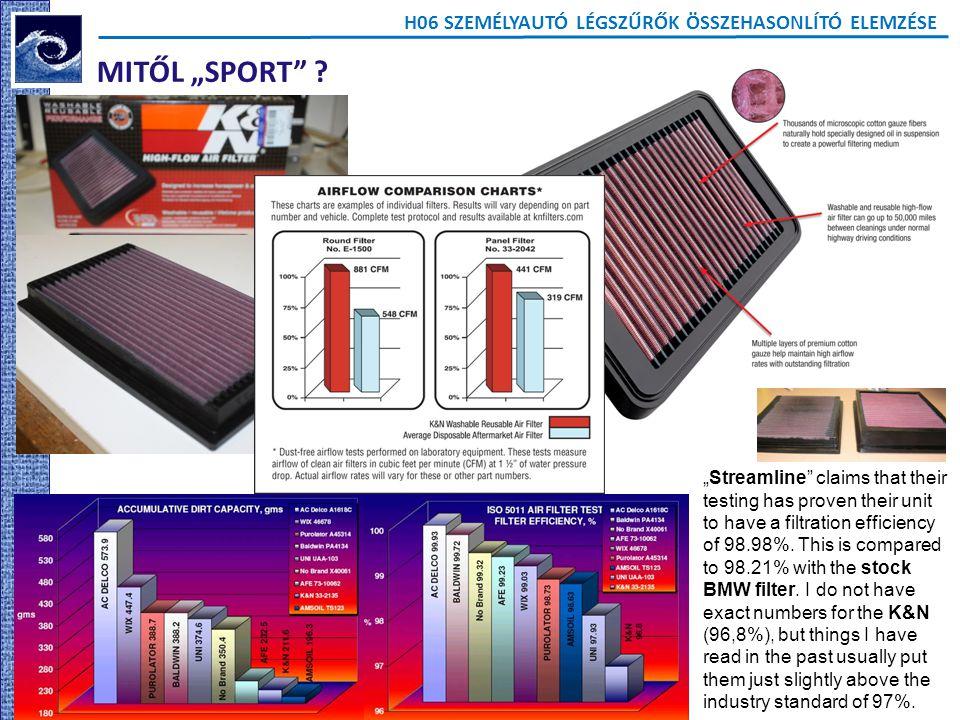 """H06 SZEMÉLYAUTÓ LÉGSZŰRŐK ÖSSZEHASONLÍTÓ ELEMZÉSE MITŐL """"SPORT"""" ? """"Streamline"""" claims that their testing has proven their unit to have a filtration ef"""