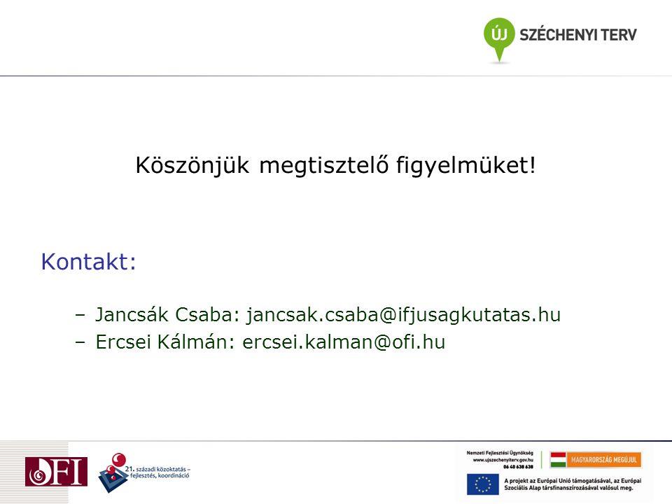 Köszönjük megtisztelő figyelmüket! Kontakt: –Jancsák Csaba: jancsak.csaba@ifjusagkutatas.hu –Ercsei Kálmán: ercsei.kalman@ofi.hu
