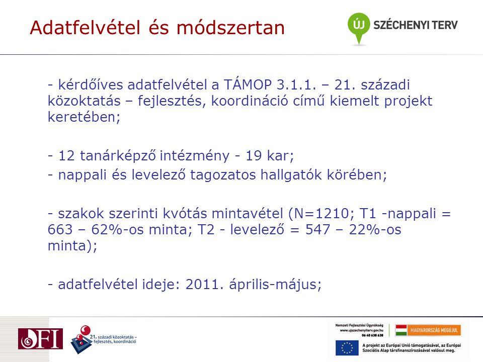 Adatfelvétel és módszertan - kérdőíves adatfelvétel a TÁMOP 3.1.1. – 21. századi közoktatás – fejlesztés, koordináció című kiemelt projekt keretébe n