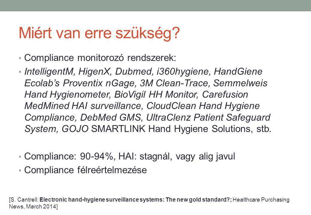 Miért van erre szükség? Compliance monitorozó rendszerek: IntelligentM, HigenX, Dubmed, i360hygiene, HandGiene Ecolab's Proventix nGage, 3M Clean-Trac