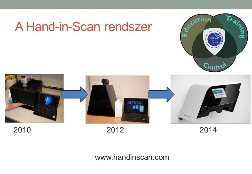 A Hand-in-Scan rendszer 201020122014 www.handinscan.com
