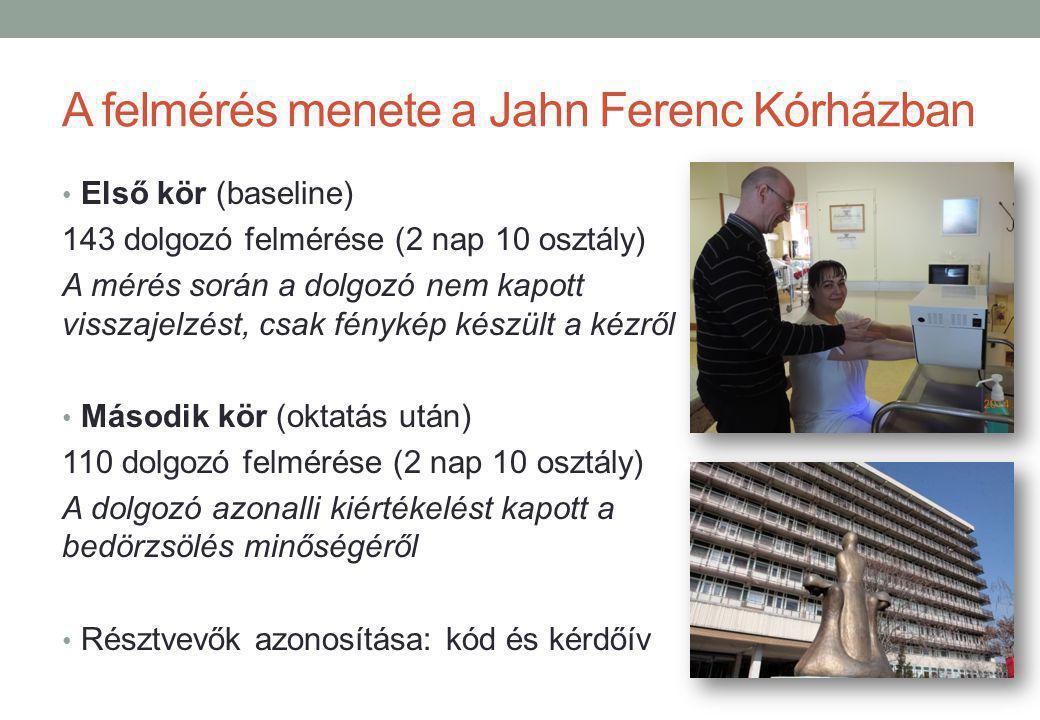 A felmérés menete a Jahn Ferenc Kórházban Első kör (baseline) 143 dolgozó felmérése (2 nap 10 osztály) A mérés során a dolgozó nem kapott visszajelzést, csak fénykép készült a kézről Második kör (oktatás után) 110 dolgozó felmérése (2 nap 10 osztály) A dolgozó azonalli kiértékelést kapott a bedörzsölés minőségéről Résztvevők azonosítása: kód és kérdőív