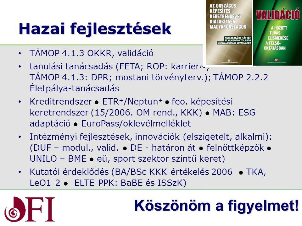 Hazai fejlesztések TÁMOP 4.1.3 OKKR, validáció tanulási tanácsadás (FETA; ROP: karrier~, TÁMOP 4.1.3: DPR; mostani törvényterv.); TÁMOP 2.2.2 Életpály
