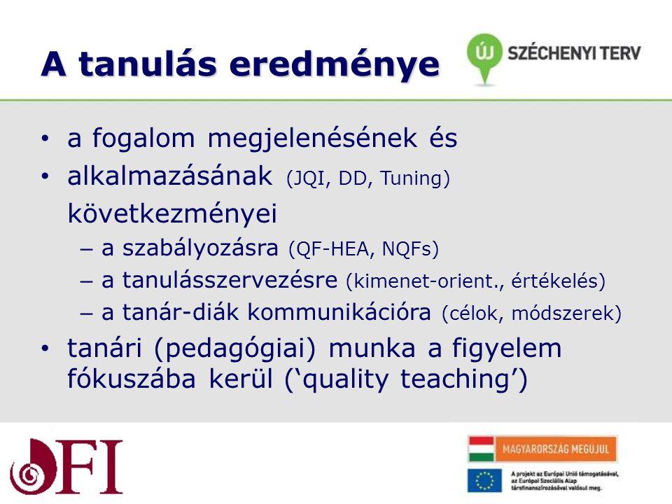 A tanulás eredménye a fogalom megjelenésének és alkalmazásának (JQI, DD, Tuning) következményei – a szabályozásra (QF-HEA, NQFs) – a tanulásszervezésr