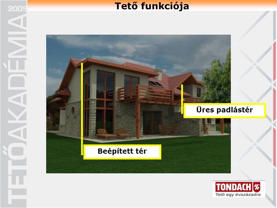 Tető funkciója Beépített tér Üres padlástér