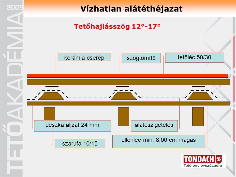 Vízhatlan alátéthéjazat szarufa 10/15 deszka aljzat 24 mm kerámia cserép szögtömítő tetőléc 50/30 alátészigetelés ellenléc min. 8,00 cm magas Tetőhajl