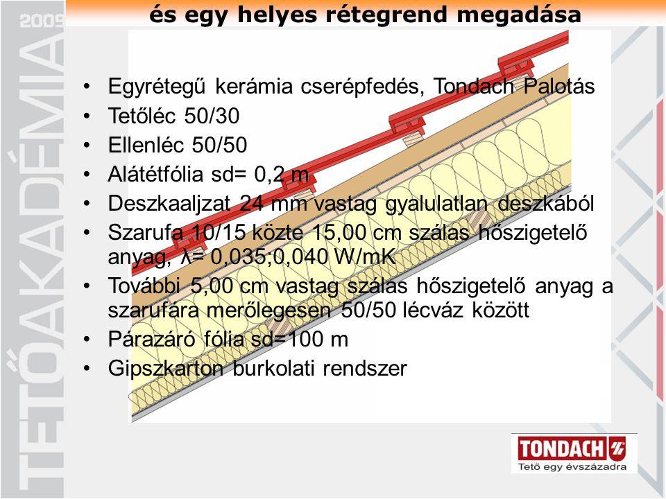 Egyrétegű kerámia cserépfedés, Tondach Palotás Tetőléc 50/30 Ellenléc 50/50 Alátétfólia sd= 0,2 m Deszkaaljzat 24 mm vastag gyalulatlan deszkából Szarufa 10/15 közte 15,00 cm szálas hőszigetelő anyag, λ= 0,035;0,040 W/mK További 5,00 cm vastag szálas hőszigetelő anyag a szarufára merőlegesen 50/50 lécváz között Párazáró fólia sd=100 m Gipszkarton burkolati rendszer és egy helyes rétegrend megadása
