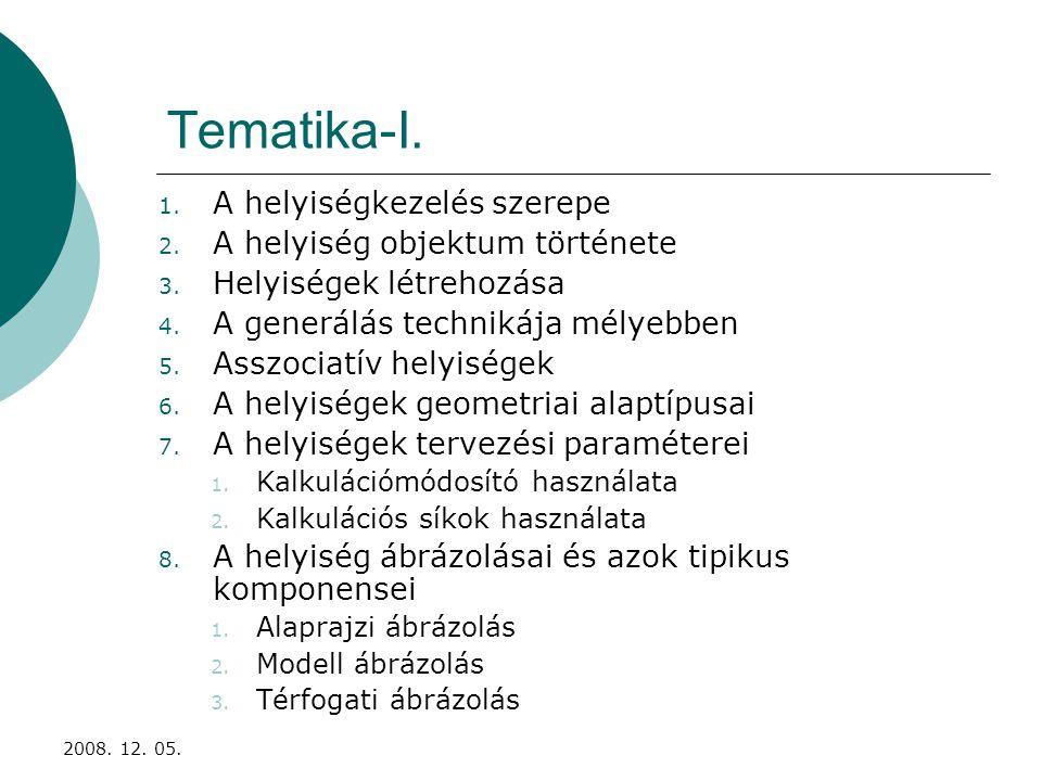 2008. 12. 05. Tematika-I. 1. A helyiségkezelés szerepe 2.