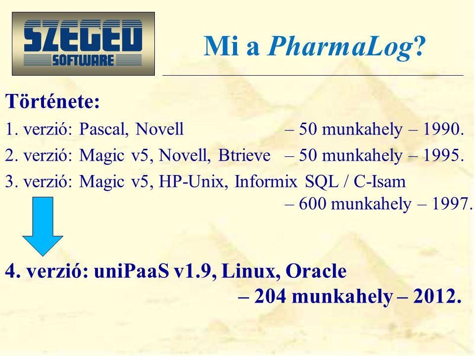 Története: 1.verzió: Pascal, Novell – 50 munkahely – 1990.