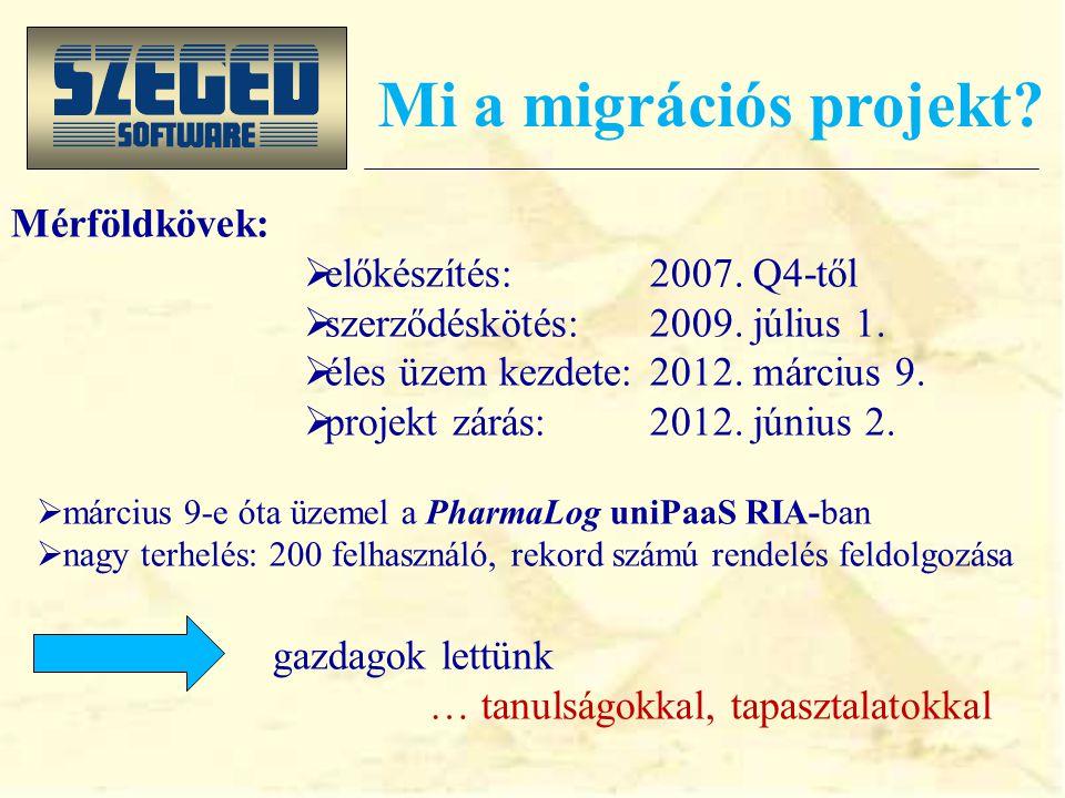 Mi a migrációs projekt.Mérföldkövek:  előkészítés: 2007.
